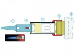 superpro soldeerbout 25-125w 580°c - gas/pro