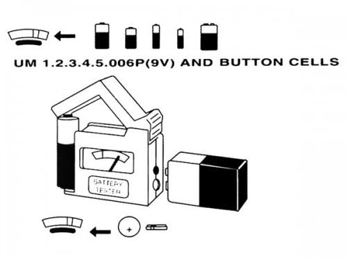 Batterijladers & -testers